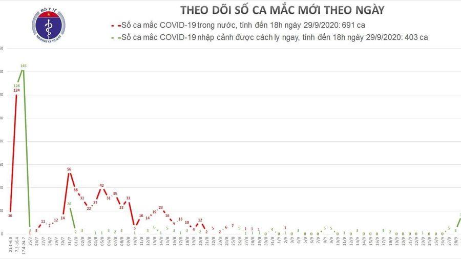 Cách ly ngay 17 ca mắc mới COVID-19, 1.007 ca khỏi bệnh