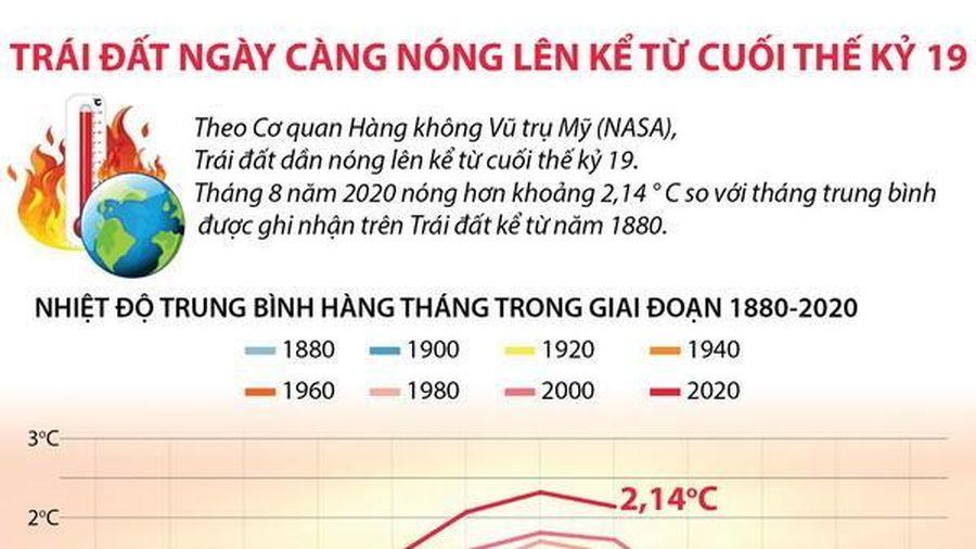 Trái Đất ngày càng nóng lên kể từ cuối thế kỷ 19