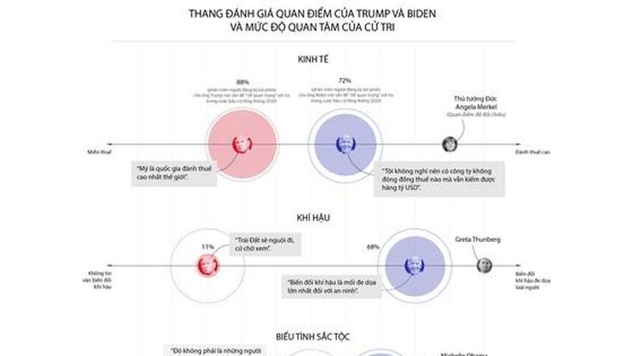 Biện pháp mới ngăn 'cướp lời' trong tranh luận bầu cử Mỹ lần 3