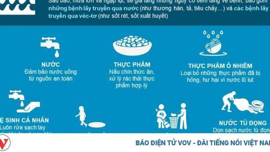 7 cách phòng chống dịch bệnh mùa mưa bão