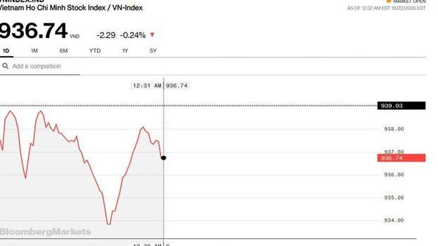 Chứng khoán 22/10: Nhóm Midcap vẫn ít đột biến, khối ngoại bán ròng hơn 300 tỷ đồng trên HOSE