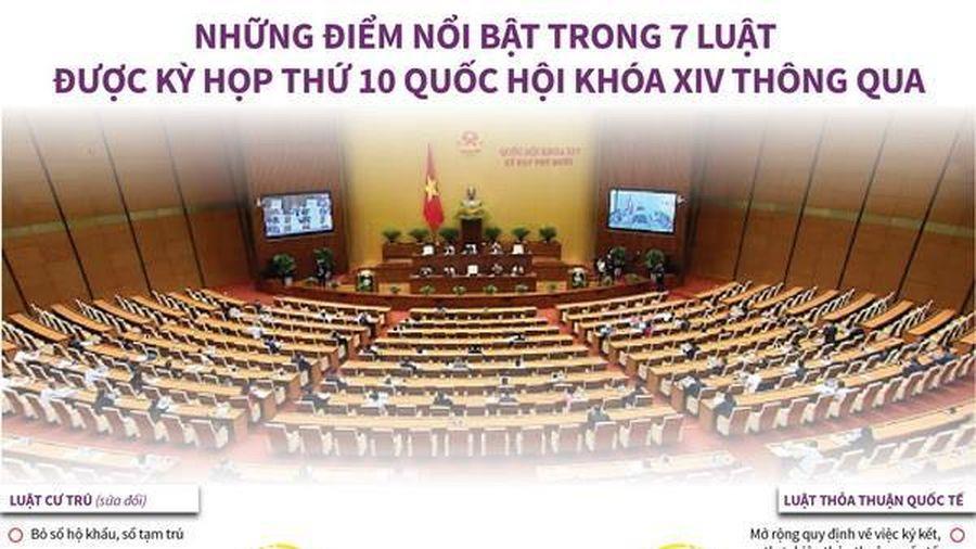Những điểm nổi bật trong 7 Luật vừa được Quốc hội khóa XIV thông qua