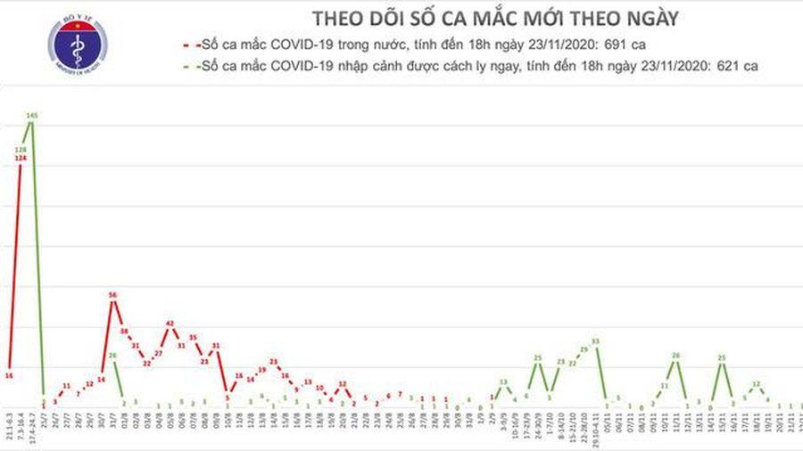 Việt Nam thêm 5 ca mắc Covid-19, được cách ly ngay tại Hà Nội và TPHCM