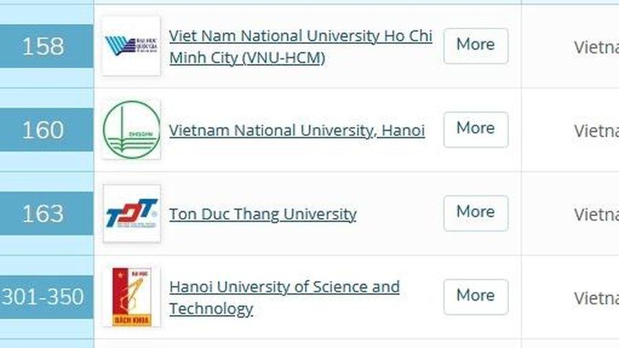 11 cơ sở GDĐH Việt Nam vào Bảng xếp hạng QS châu Á năm 2021