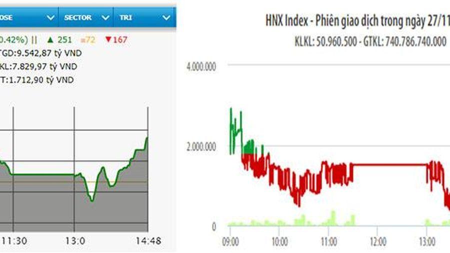 VN-Index vượt mốc 1.010 điểm