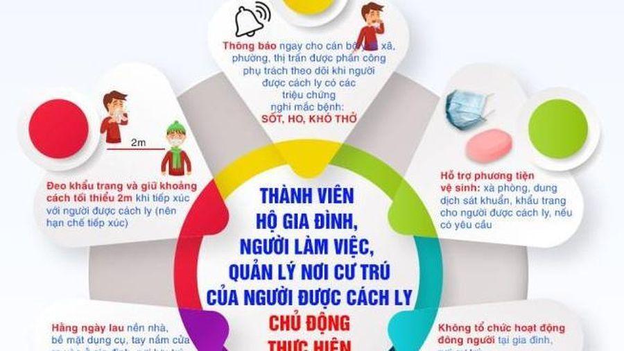 Xem xét trách nhiệm của Vietnam Airlines việc quản lý khu cách ly