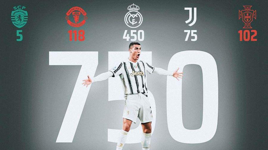 Siêu sao Cristiano Ronaldo cán mốc 750 bàn thắng trong sự nghiệp
