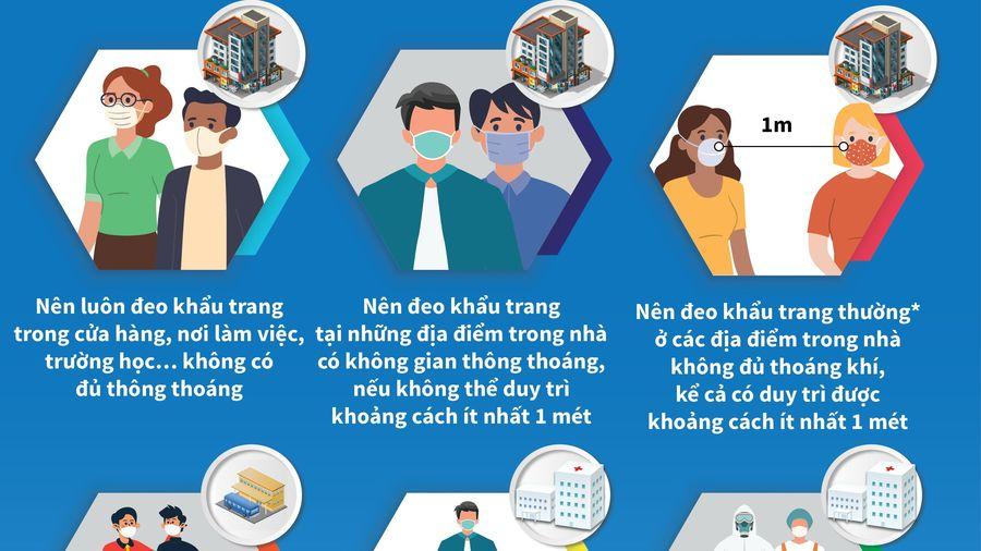 Hướng dẫn mới của WHO về đeo khẩu trang tại vùng dịch
