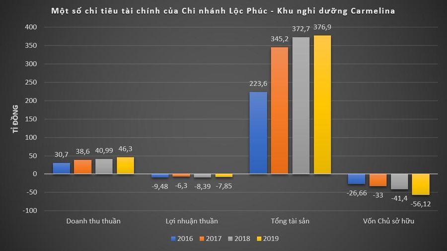 Về Cty Phước Trung: DN muốn làm dự án điện gió 4.900 tỉ đồng tại Hà Tĩnh