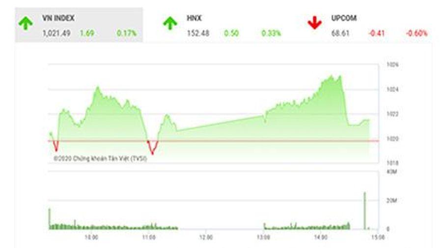 VN-Index sẽ thử thách lại ngưỡng 1.025