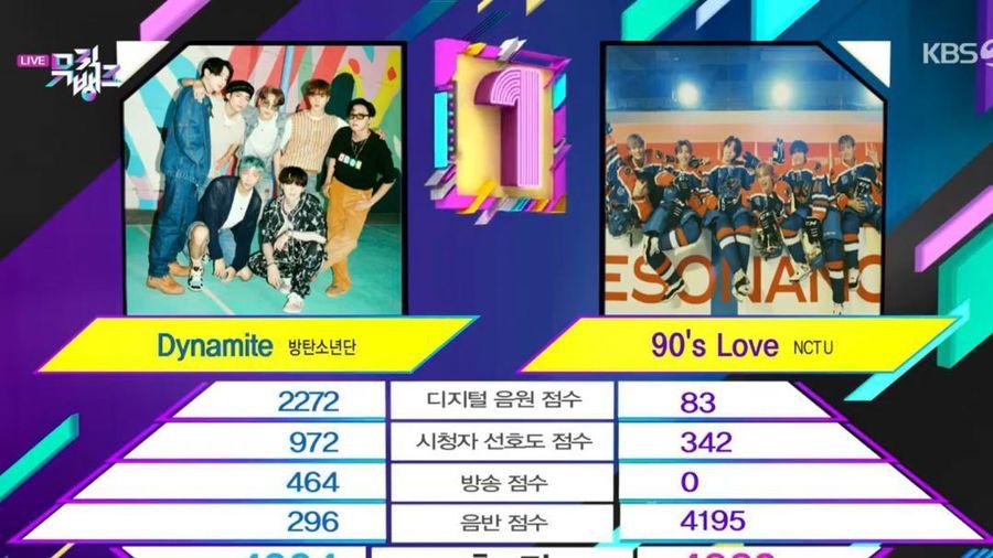 NCT U vượt qua BTS, giành cúp tại Music Bank