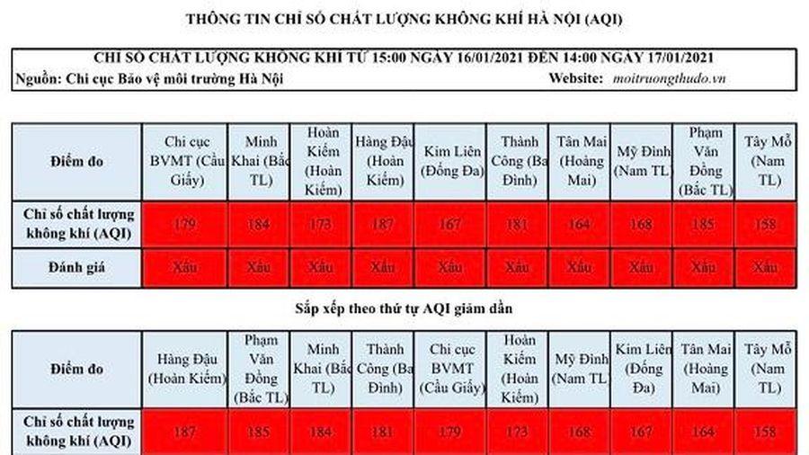 Chất lượng không khí Hà Nội ngày 17/1 ở mức xấu, ảnh hưởng đến sức khỏe