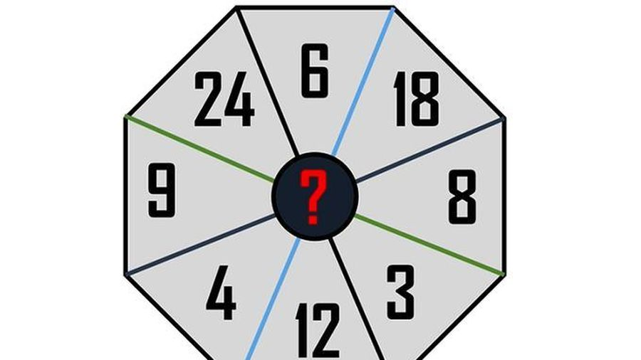 Thử kiểm tra IQ bằng câu đố 'hại não' này