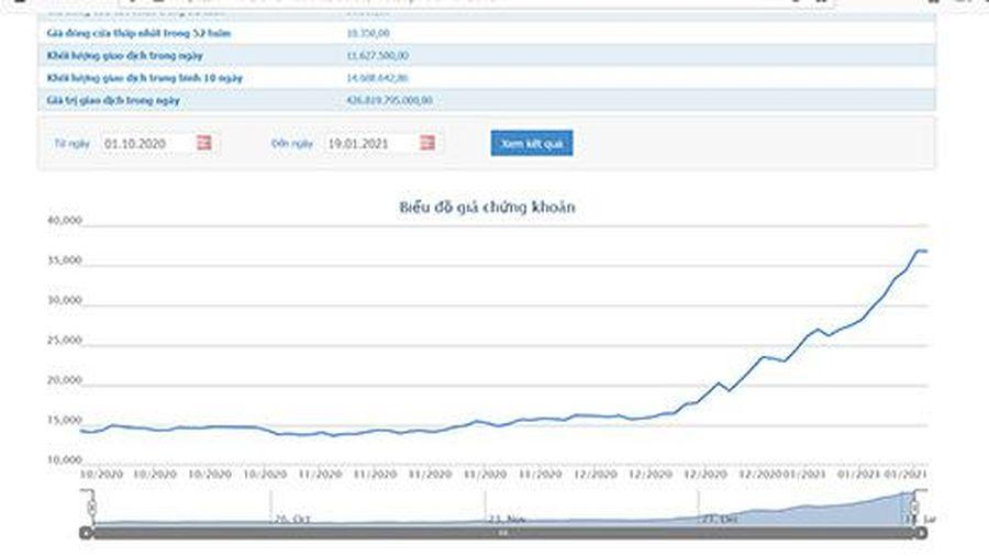 Quỹ Dragon Capital trở thành cổ đông lớn tại KBC