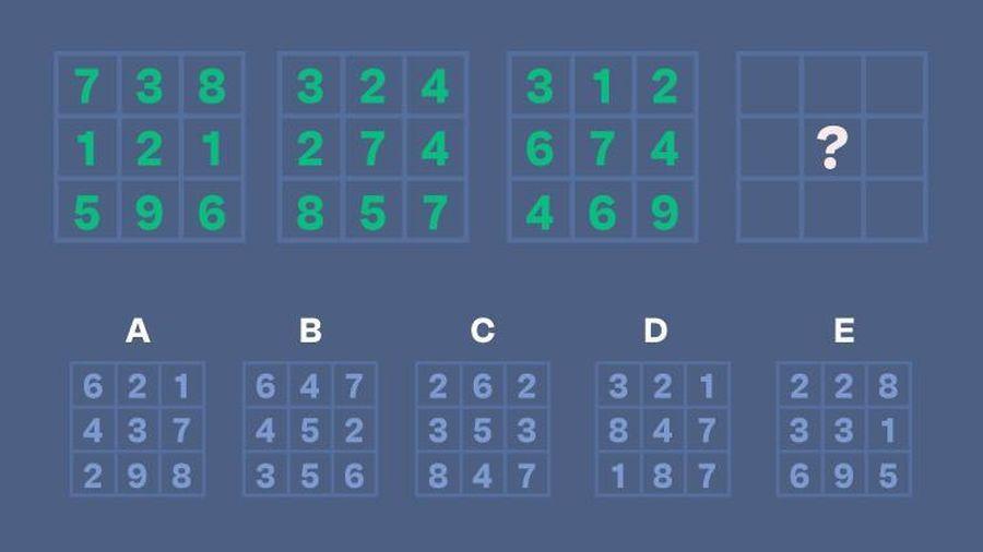 Bài toán tìm quy luật của những con số