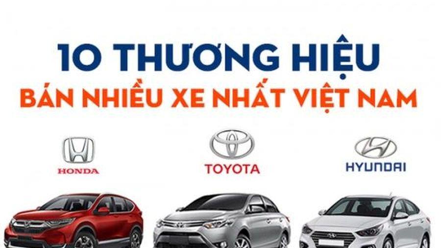 10 thương hiệu ô tô bán chạy nhất Việt Nam năm 2020
