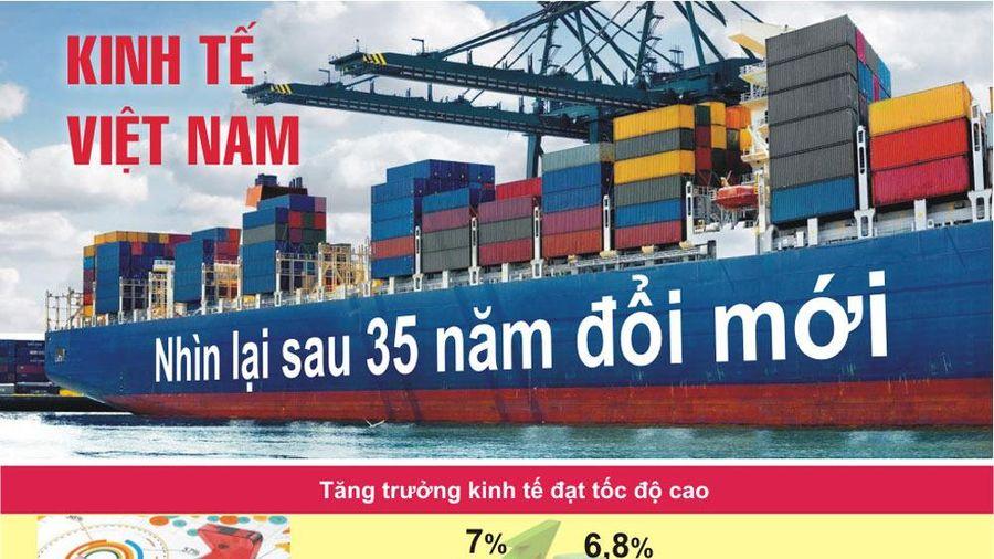 Infographics: Kinh tế Việt Nam sau 35 năm đổi mới