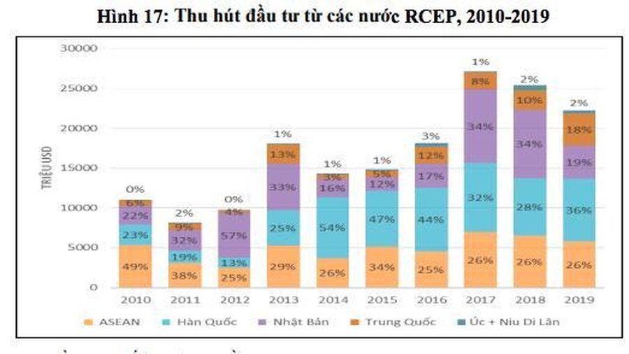 Nguy cơ dòng FDI chất lượng thấp chảy vào Việt Nam