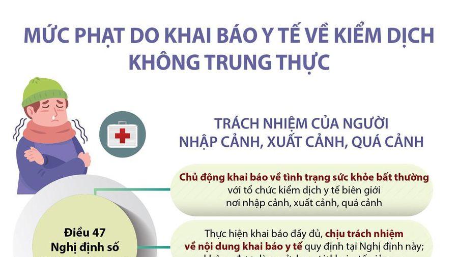 Infographics: Mức phạt do khai báo y tế về kiểm dịch không trung thực