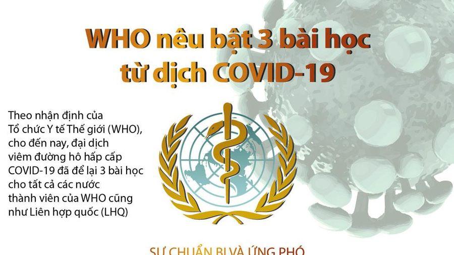 Infographics: WHO nêu bật 3 bài học từ dịch Covid - 19