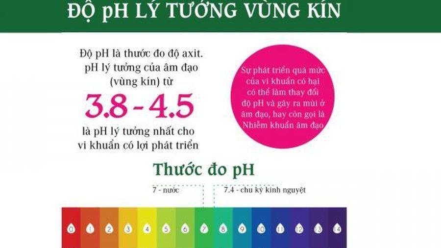 Vùng kín bị viêm nhiễm - nguyên nhân sâu xa do yếu tố pH không cân bằng