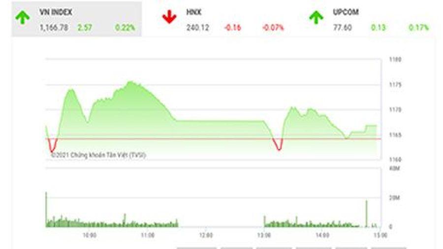 Thị trường tiếp tục có sự rung lắc, xu hướng phục hồi chưa rõ ràng