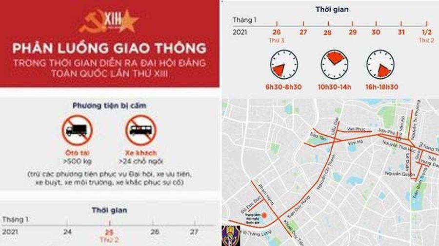 Cập nhật phân luồng giao thông khung giờ cao điểm phục vụ Đại hội Đảng XIII