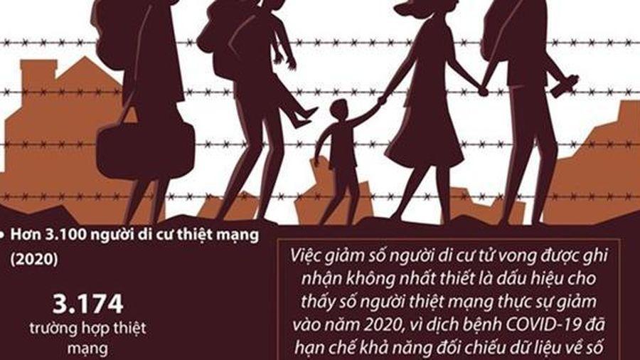 Di cư nội địa trong năm 2020 khiến thiệt hại 20 tỷ USD