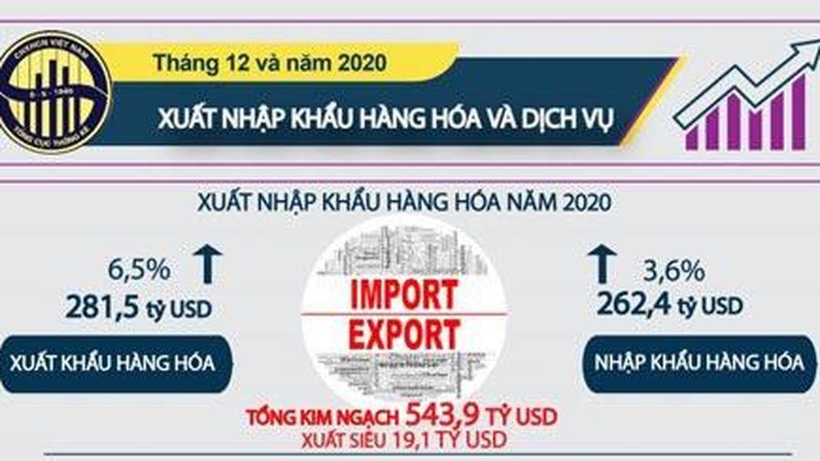 Infographic Xuất nhập khẩu hàng hóa và dịch vụ tháng 12 và năm 2020