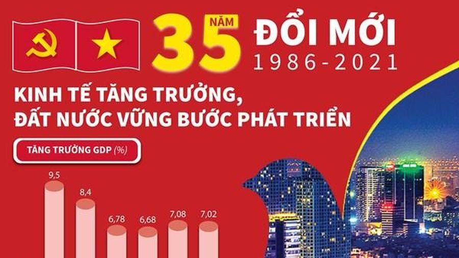 35 năm đổi mới (1986-2021): Kinh tế tăng trưởng, đất nước vững bước phát triển