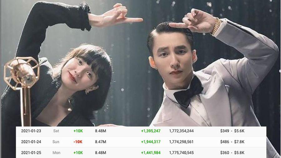 Kênh YouTube của Sơn Tùng M-TP mất 10.000 người theo dõi chỉ trong 1 ngày