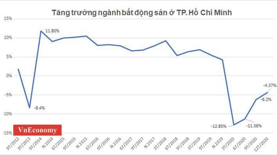 Những tín hiệu 'hồi sinh' từ thị trường bất động sản TP.HCM