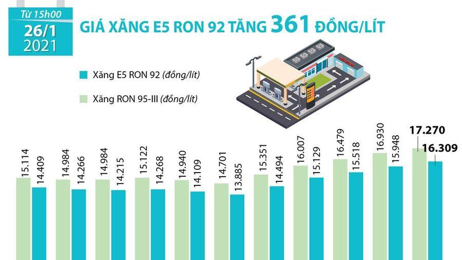 Infographics: Giá xăng E5 RON 92 tăng 361 đồng/lít