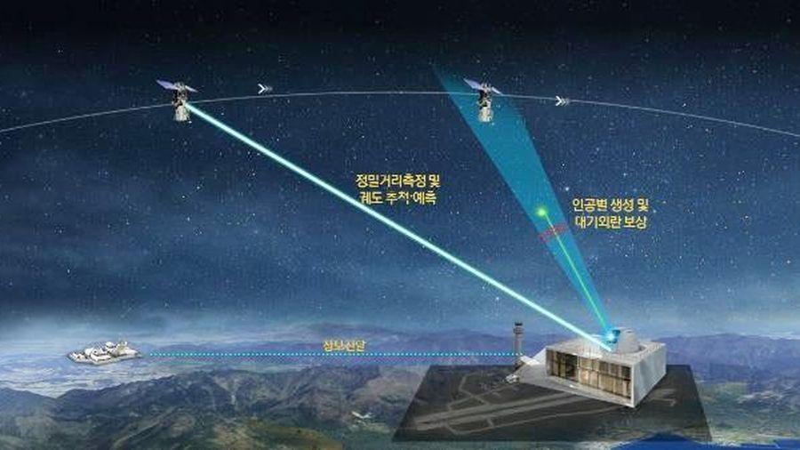 Hàn Quốc tăng đầu tư cho nghiên cứu, giám sát không gian