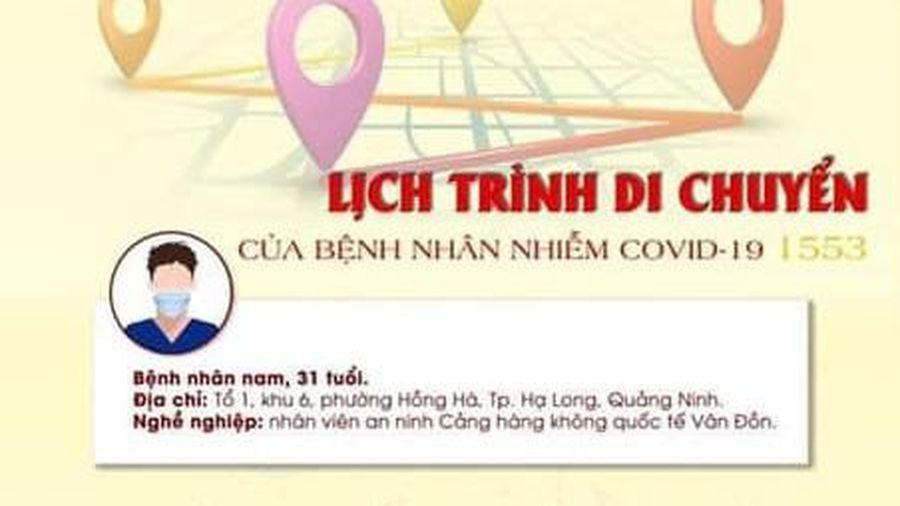 Ca Covid-19 lây nhiễm cộng đồng ở Quảng Ninh từng đến những đâu?