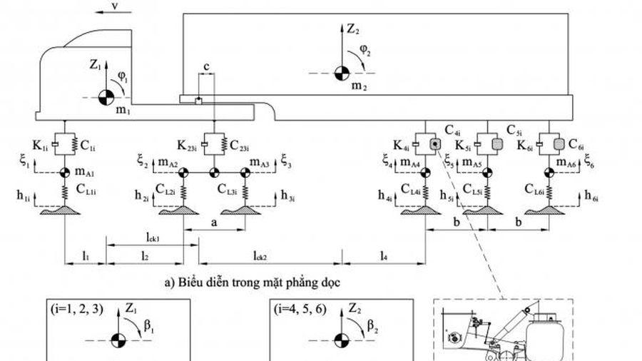 Xác định vận tốc an toàn giới hạn của sơ-mi rơ-moóc dùng hệ thống treo khí nén