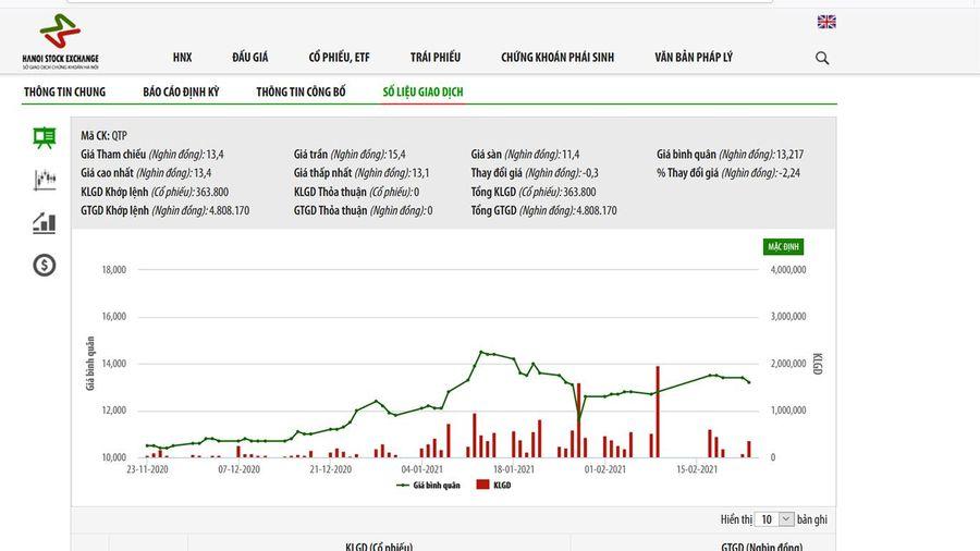 REE muốn bán tiếp 12 triệu cổ phiếu Nhiệt điện Quảng Ninh