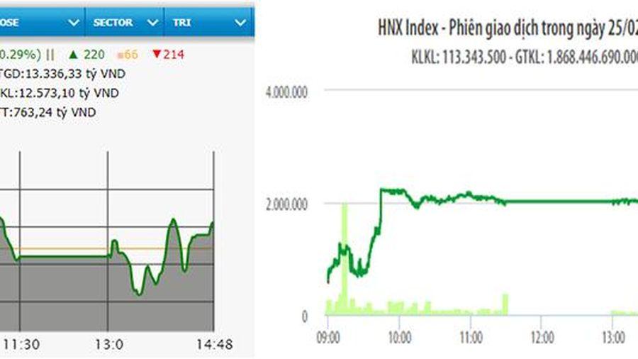 Hồi phục, VN-Index tăng hơn ba điểm