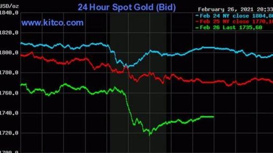 Giá vàng hôm nay 27/2: Giữ mốc 56,35 triệu đồng/lượng