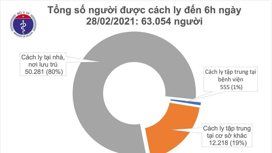 Sáng 28/2: Không ghi nhận ca mắc COVID-19, hơn 63.000 người đang cách ly chống dịch