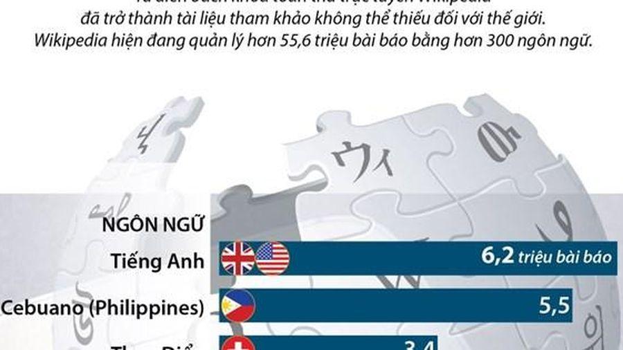 Ngôn ngữ nào phổ biến nhất trên từ điển Wikipedia?