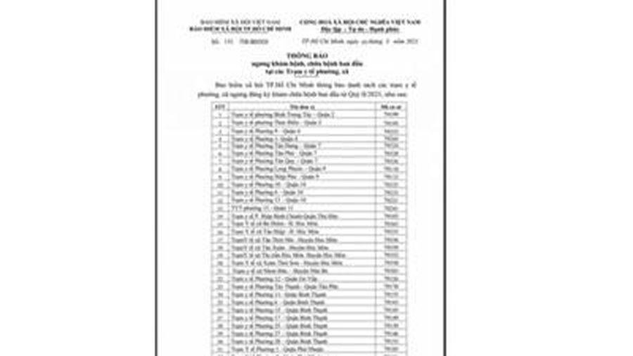 TP Hồ Chí Minh: 34 trạm y tế phường, xã bị ngừng khám chữa bệnh bảo hiểm y tế