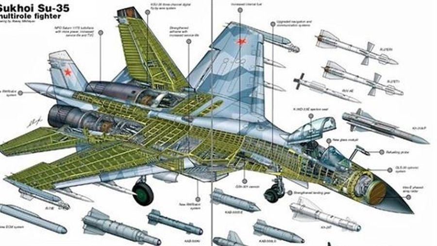 Irbis biến Su-35 thành thợ săn tàng hình tốt nhất thế giới