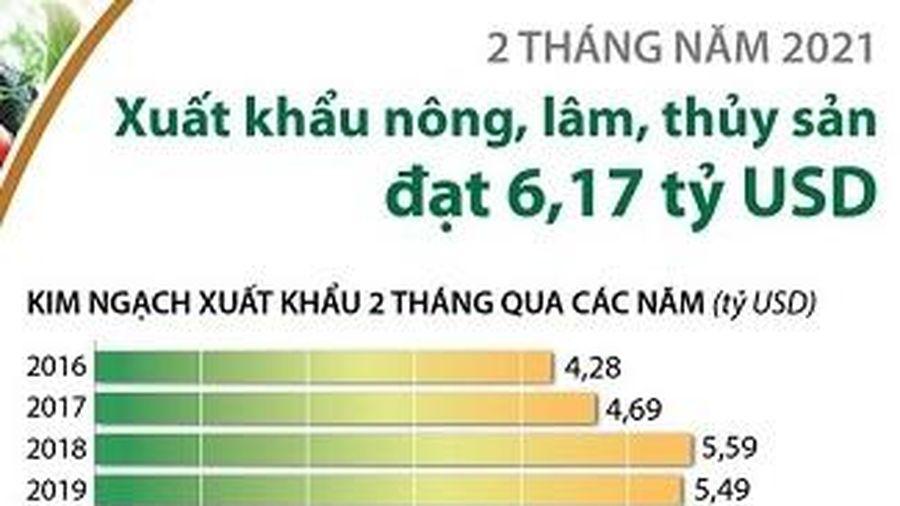 2 tháng, xuất khẩu nông-lâm-thủy sản đạt 6,17 tỷ USD
