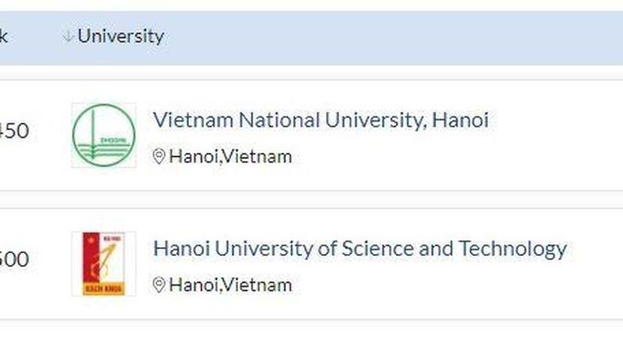 Việt Nam lọt tốp 500 đại học đào tạo toán học tốt nhất thế giới