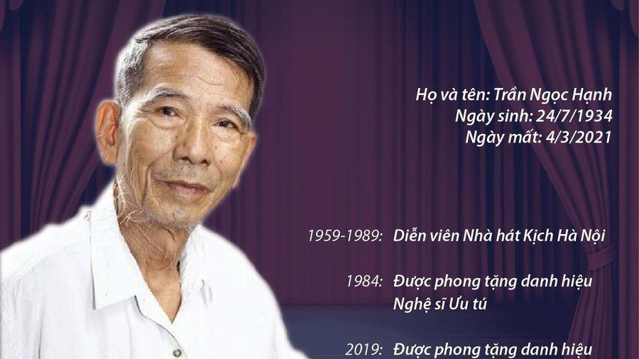Cuộc đời và sự nghiệp của Nghệ sỹ Nhân dân Trần Hạnh