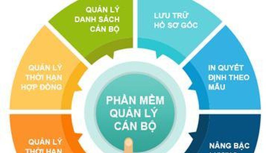 Quảng Nam quản lý công chức, viên chức bằng phần mềm