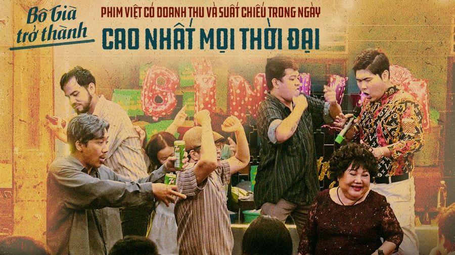 Phim 'Bố già' của Trấn Thành thu 33 tỷ chỉ trong 36 giờ, xác lập kỷ lục mới của điện ảnh Việt