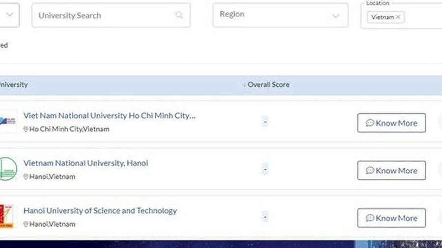 4 cơ sở giáo đại học Việt Nam lọt bảng xếp hạng quốc tế QS