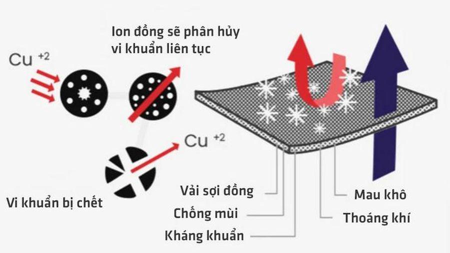 Công nghệ mới tạo ra loại đồ lót có thể tự làm sạch